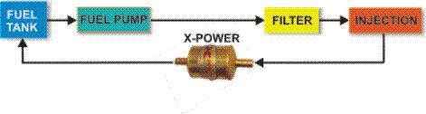 skema pemasangan penghemat bensin mobil injeksi - vvti - efi -2
