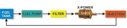 skema pemasangan penghemat bensin mobil injeksi - vvti - efi